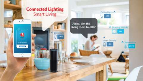 MEGAMAN® INGENIUM® ZB Smart Lighting Solution